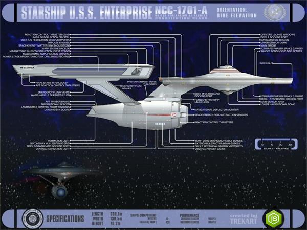 nodejs-enterprise